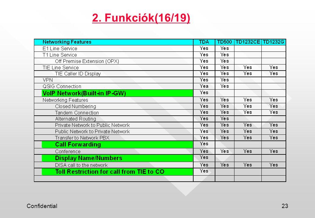 Confidential23 2. Funkciók(16/19)
