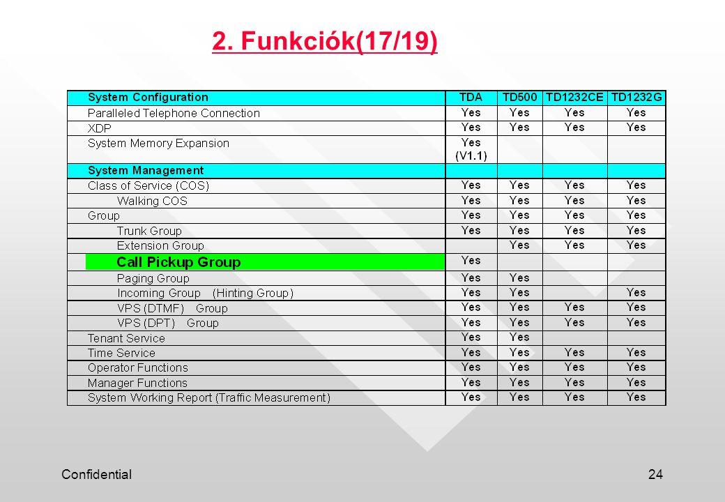 Confidential24 2. Funkciók(17/19)