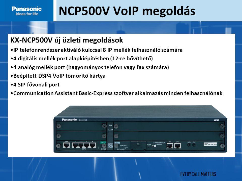 EVERY CALL MATTERS KX-NCP500V új üzleti megoldások IP telefonrendszer aktiváló kulccsal 8 IP mellék felhasználó számára 4 digitális mellék port alapkiépítésben (12-re bővíthető) 4 analóg mellék port (hagyományos telefon vagy fax számára) Beépített DSP4 VoIP tömörítő kártya 4 SIP fővonali port Communication Assistant Basic-Express szoftver alkalmazás minden felhasználónak NCP500V VoIP megoldás