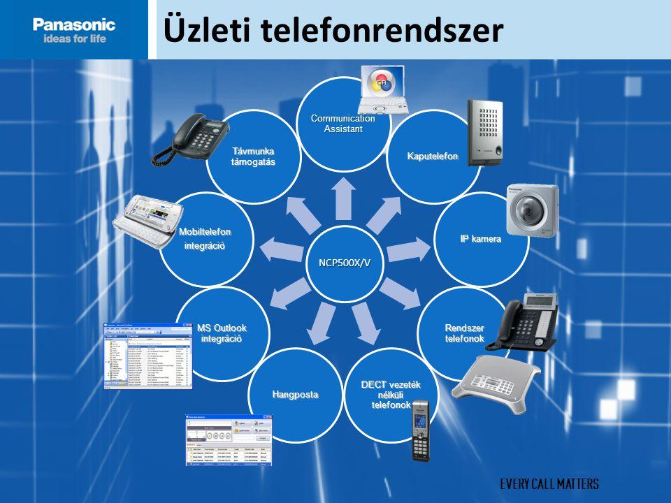 EVERY CALL MATTERS Telefonok széles választéka Digitális, IP & DECT vezeték nélküli telefonok széles választéka az üzleti igények kiszolgálásához: DT300 sorozat - Digitális telefonok NT300 sorozat - IP telefonok NT400 IP Telefon színes LCD érintőkijelzővel DECT vezeték nélküli telefonok