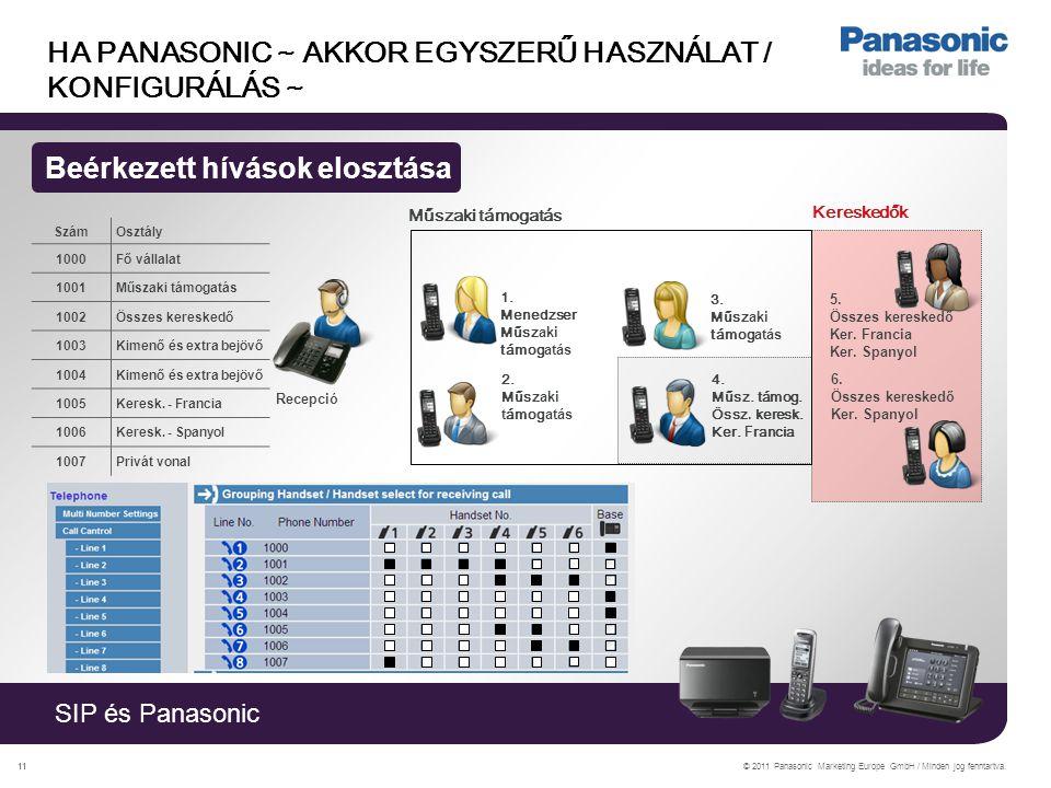 SIP és Panasonic © 2011 Panasonic Marketing Europe GmbH / Minden jog fenntartva.11 HA PANASONIC ~ AKKOR EGYSZERŰ HASZNÁLAT / KONFIGURÁLÁS ~ Beérkezett hívások elosztása 5.