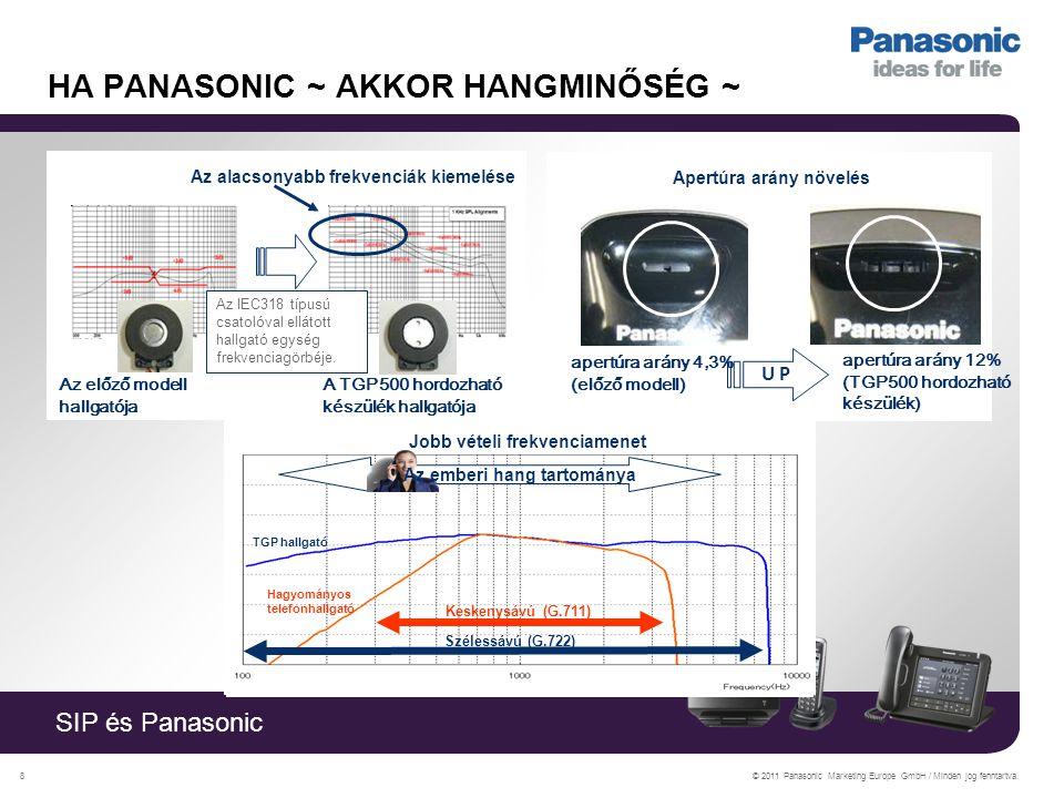 SIP és Panasonic © 2011 Panasonic Marketing Europe GmbH / Minden jog fenntartva.8 HA PANASONIC ~ AKKOR HANGMINŐSÉG ~ Az előző modell hallgatója A TGP500 hordozható készülék hallgatója Az alacsonyabb frekvenciák kiemelése Az IEC318 típusú csatolóval ellátott hallgató egység frekvenciagörbéje.
