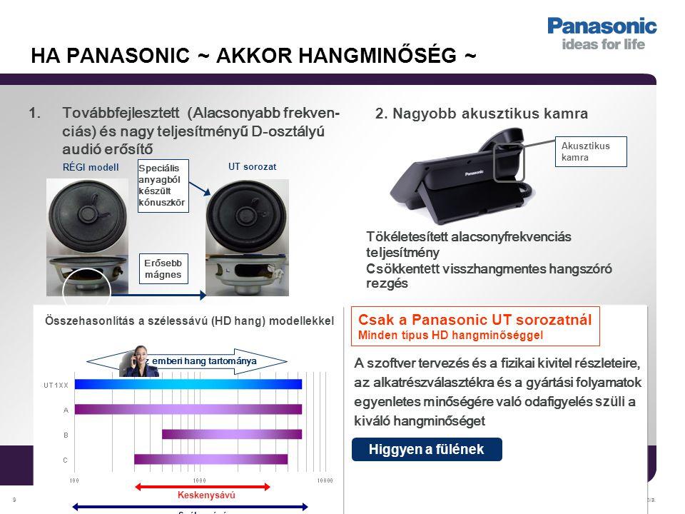 SIP és Panasonic © 2011 Panasonic Marketing Europe GmbH / Minden jog fenntartva.20  Általános irodai felhasználók  Kompatibilis az új Panasonic IP-alközpontokkal, az Asterisk-kel és a Broadsoft-tal  4,4 hüvelykes monokróm LCD kijelző  Öncímkéző funkció gombok  Kiváló minőségű, szélessávú hang (kézibeszélő, fejbeszélő és kihangosítás)  3 résztvevős konferencia beszélgetés  XML  Beépített Bluetooth a fejbeszélőhöz  EHS (Electric hook switch) jelzés a Plantronics számára  2 db * 1GbE port, PoE  ECO mód (Kis teljesítményfelvétel készenléti üzemmódban) KX-UT SOROZAT KX-UT248 ÜGYVEZETŐI