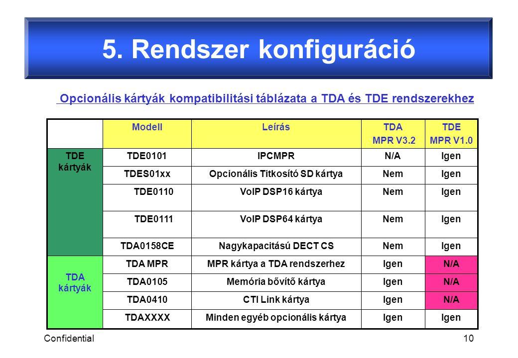 Confidential10 IgenN/AIPCMPRTDE0101 TDA kártyák TDE kártyák IgenNemNagykapacitású DECT CSTDA0158CE N/AIgenCTI Link kártyaTDA0410 N/AIgenMPR kártya a TDA rendszerhezTDA MPR N/AIgenMemória bővítő kártyaTDA0105 Igen Minden egyéb opcionális kártyaTDAXXXX IgenNemOpcionális Titkosító SD kártyaTDES01xx IgenNem VoIP DSP16 kártya TDE0110 IgenNem VoIP DSP64 kártya TDE0111 TDE MPR V1.0 TDA MPR V3.2 LeírásModell Opcionális kártyák kompatibilitási táblázata a TDA és TDE rendszerekhez 5.