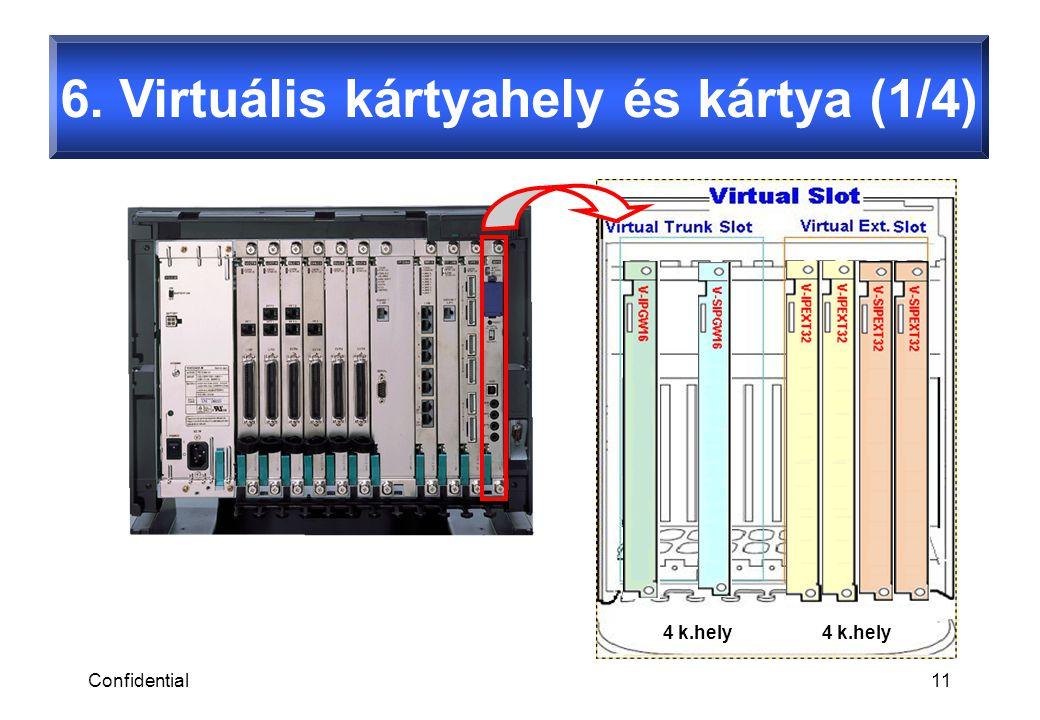 Confidential11 6. Virtuális kártyahely és kártya (1/4) 4 k.hely