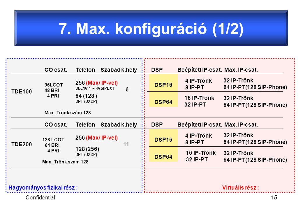 Confidential15 Hagyományos fizikai rész : Virtuális rész : TDE100 64 (128 ) DPT (DXDP) 96LCOT 48 BRI 4 PRI Max.