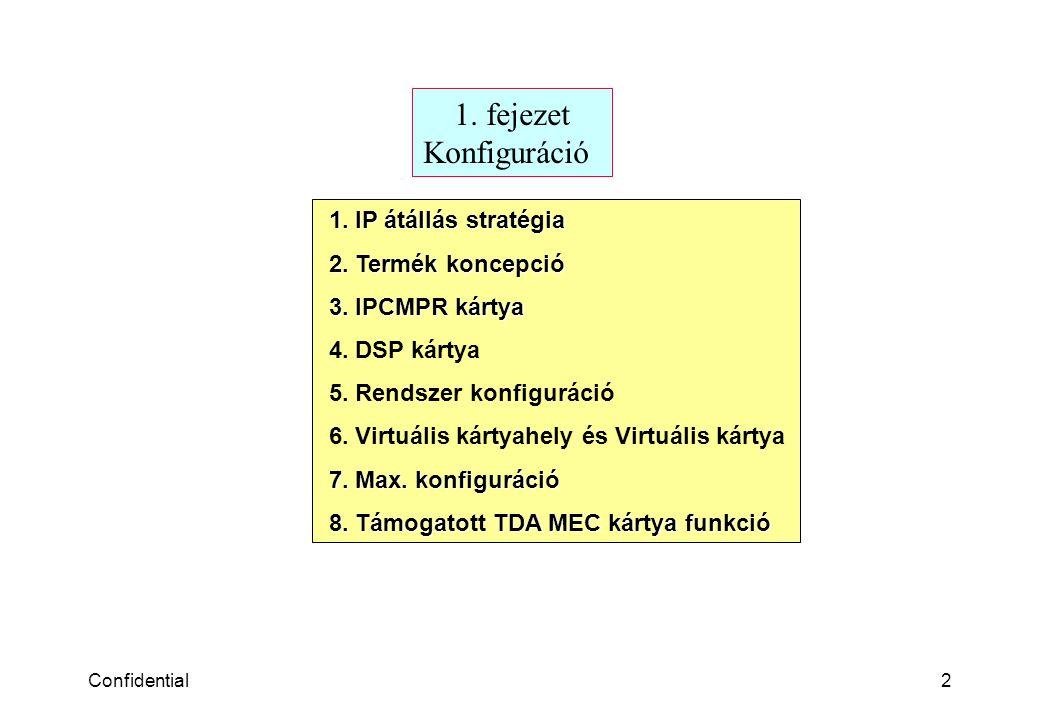 Confidential2 1. fejezet Konfiguráció 1. IP átállás stratégia 1.
