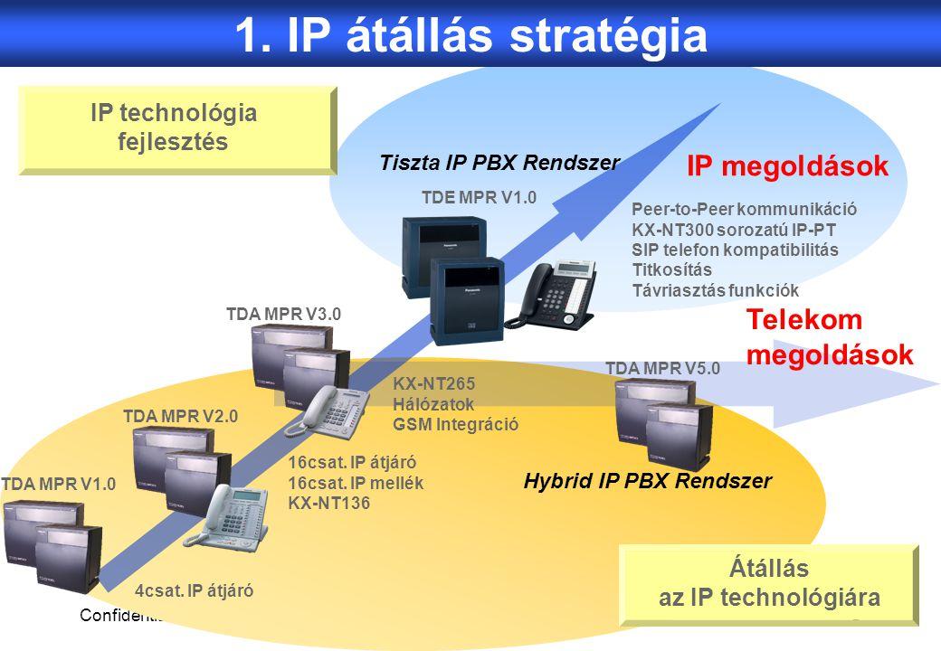 Confidential4 Panasonic új IP alközpont koncepció (1) IP platform illesztés Hagyományos TDA megoldások integrálása az új IP technológiával.