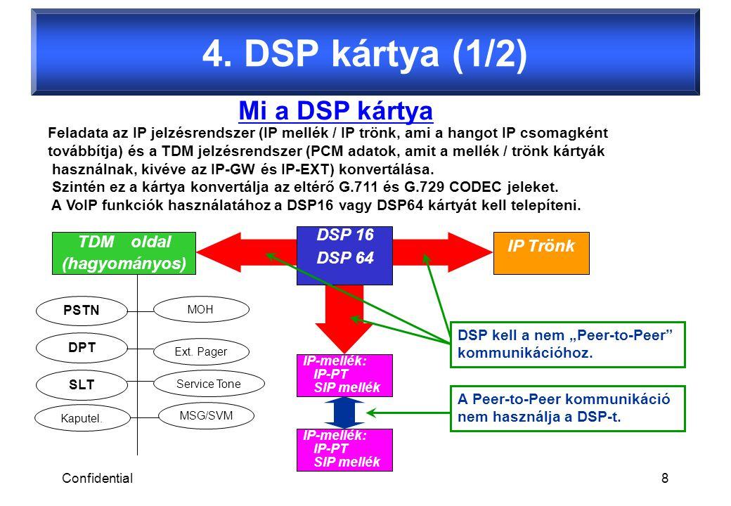 Confidential8 4. DSP kártya (1/2) Feladata az IP jelzésrendszer (IP mellék / IP trönk, ami a hangot IP csomagként továbbítja) és a TDM jelzésrendszer