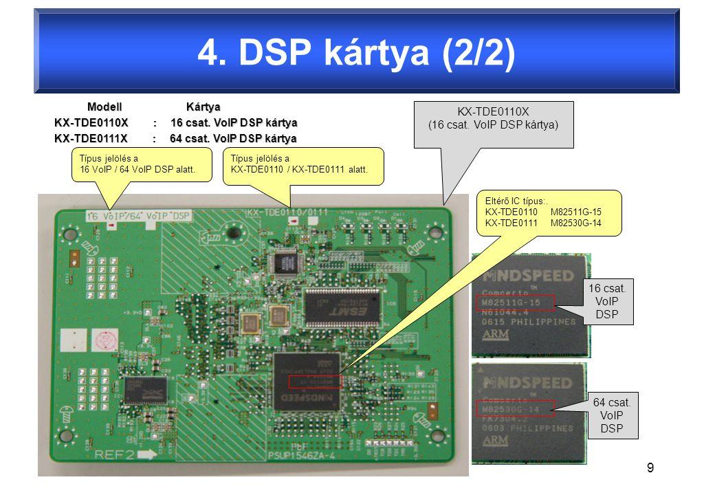 Confidential9 ModellKártya ModellKártya KX-TDE0110X : 16 csat.