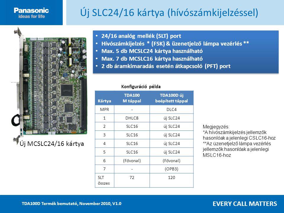 EVERY CALL MATTERS TDA100D Termék bemutató, November 2010, V1.0 Új SLC24/16 kártya (hívószámkijelzéssel) Új MCSLC24/16 kártya 24/16 analóg mellék (SLT) port Hívószámkijelzés * (FSK) & üzenetjelző lámpa vezérlés ** Max.