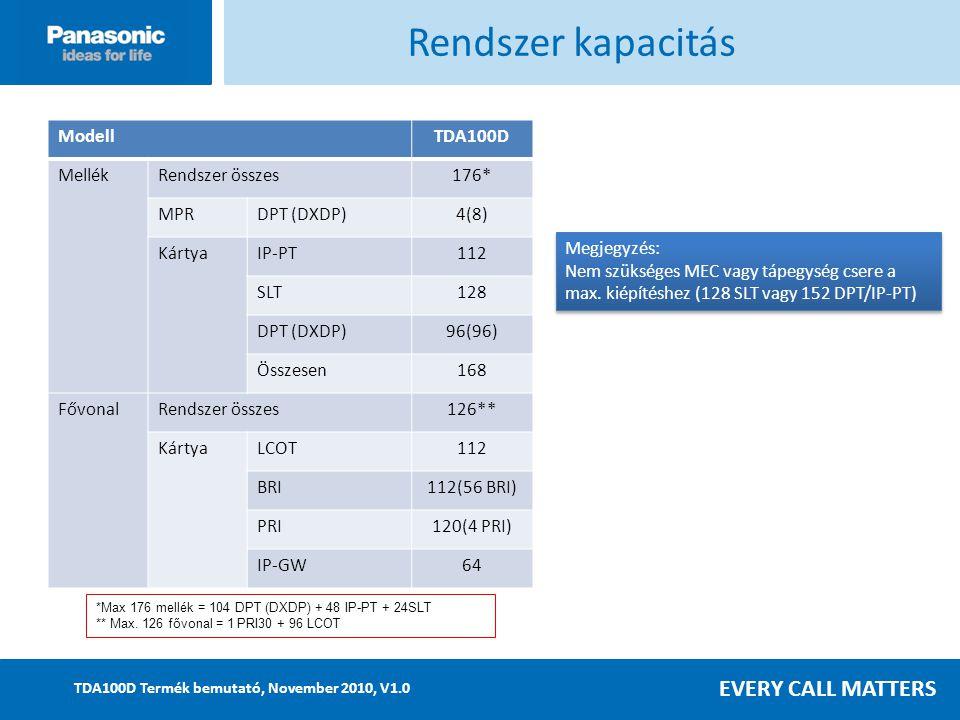EVERY CALL MATTERS TDA100D Termék bemutató, November 2010, V1.0 ModellTDA100D MellékRendszer összes176* MPRDPT (DXDP)4(8) KártyaIP-PT112 SLT128 DPT (DXDP)96(96) Összesen168 FővonalRendszer összes126** KártyaLCOT112 BRI112(56 BRI) PRI120(4 PRI) IP-GW64 Rendszer kapacitás Megjegyzés: Nem szükséges MEC vagy tápegység csere a max.