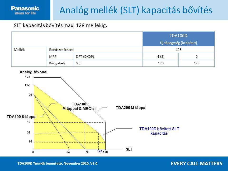 EVERY CALL MATTERS TDA100D Termék bemutató, November 2010, V1.0 Analóg mellék (SLT) kapacitás bővítés TDA100D Új tápegység (beépített) MellékRendszer összes128 MPRDPT (DXDP)4 (8)0 KártyahelySLT120128 SLT kapacitás bővítés max.