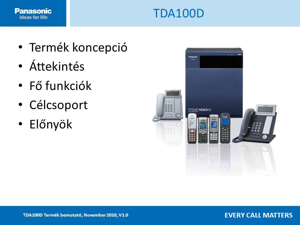 EVERY CALL MATTERS TDA100D Termék bemutató, November 2010, V1.0 Termék koncepció Áttekintés Fő funkciók Célcsoport Előnyök TDA100D