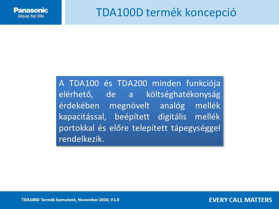 EVERY CALL MATTERS TDA100D Termék bemutató, November 2010, V1.0 TDA100D termék koncepció A TDA100 és TDA200 minden funkciója elérhető, de a költséghatékonyság érdekében megnövelt analóg mellék kapacitással, beépített digitális mellék portokkal és előre telepített tápegységgel rendelkezik.
