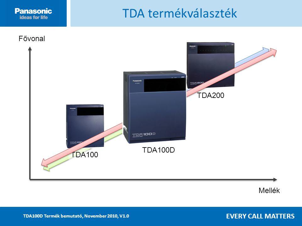 EVERY CALL MATTERS TDA100D Termék bemutató, November 2010, V1.0 TDA termékválaszték TDA100 TDA200 Mellék Fővonal TDA100D