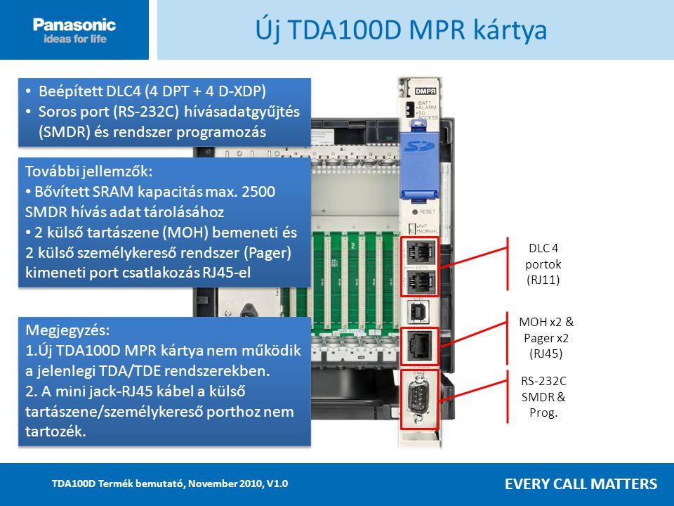 EVERY CALL MATTERS TDA100D Termék bemutató, November 2010, V1.0 Új TDA100D MPR kártya Beépített DLC4 (4 DPT + 4 D-XDP) Soros port (RS-232C) hívásadatgyűjtés (SMDR) és rendszer programozás Beépített DLC4 (4 DPT + 4 D-XDP) Soros port (RS-232C) hívásadatgyűjtés (SMDR) és rendszer programozás További jellemzők: Bővített SRAM kapacitás max.