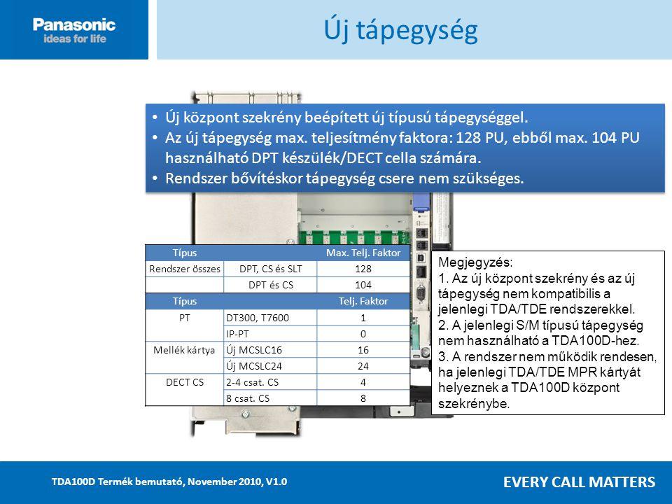EVERY CALL MATTERS TDA100D Termék bemutató, November 2010, V1.0 Új tápegység Típus Max.