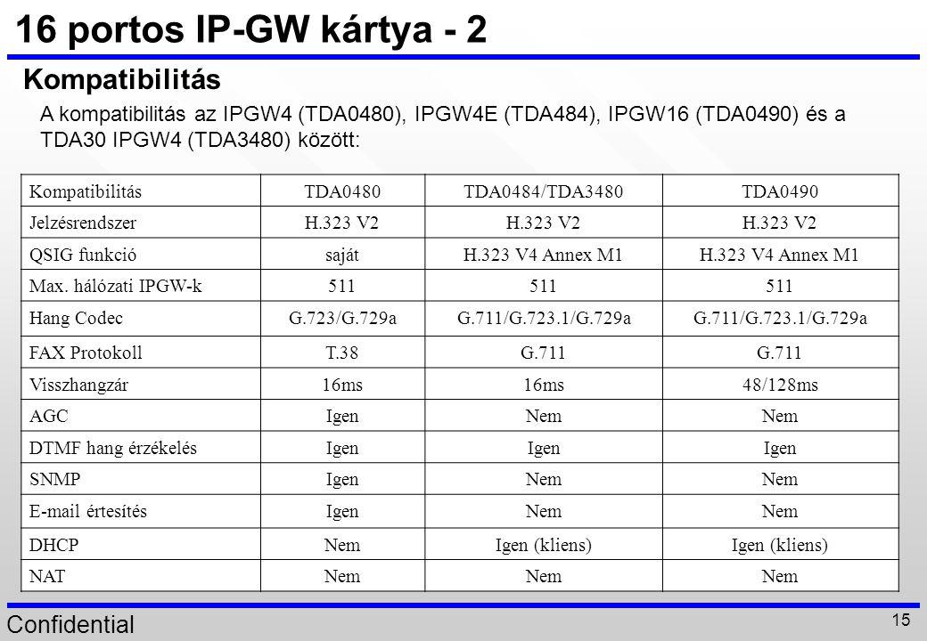 Confidential 15 16 portos IP-GW kártya - 2 A kompatibilitás az IPGW4 (TDA0480), IPGW4E (TDA484), IPGW16 (TDA0490) és a TDA30 IPGW4 (TDA3480) között: K