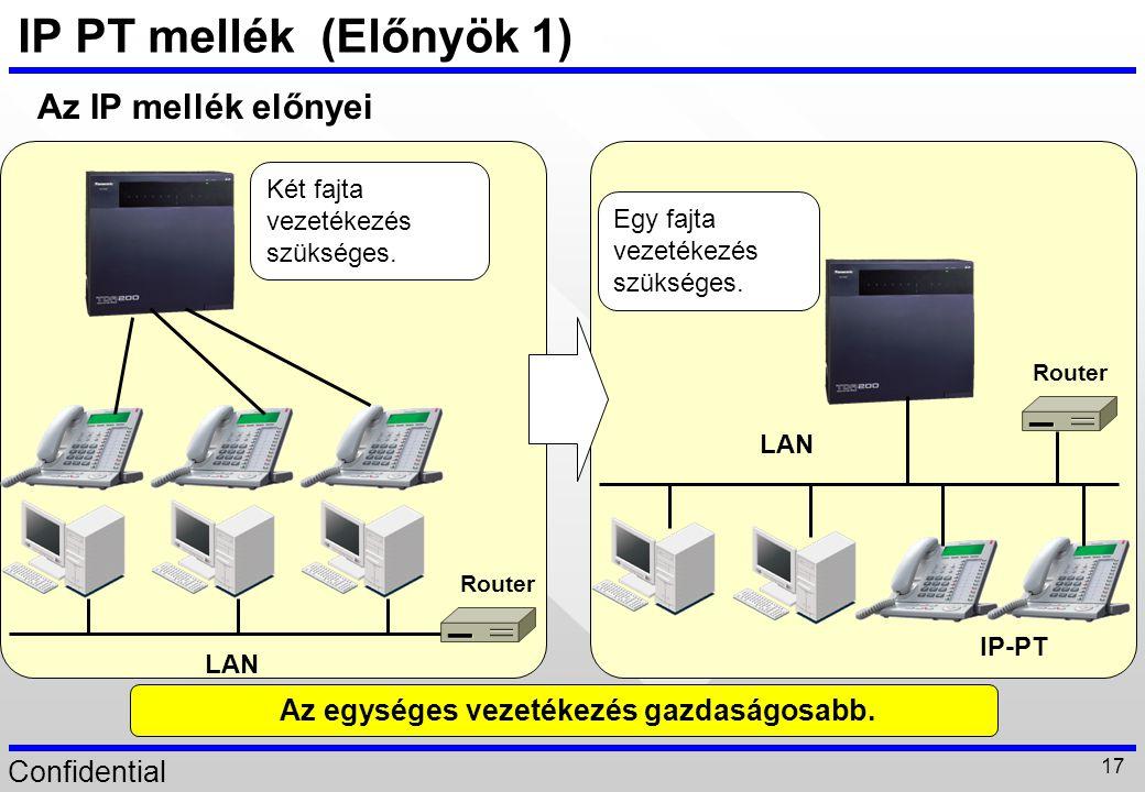 Confidential 17 Két fajta vezetékezés szükséges. IP PT mellék (Előnyök 1) Router LAN Router LAN IP-PT Az IP mellék előnyei Az egységes vezetékezés gaz