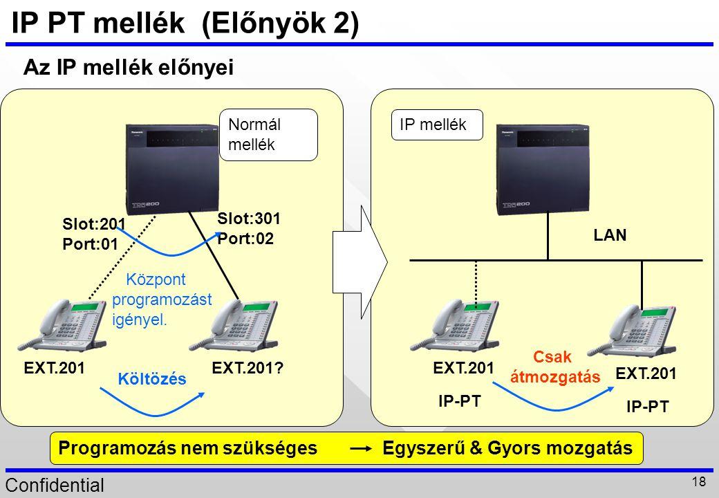 Confidential 18 IP PT mellék (Előnyök 2) LAN EXT.201 EXT.201? Slot:201 Port:01 Slot:301 Port:02 Költözés Csak átmozgatás Az IP mellék előnyei Programo
