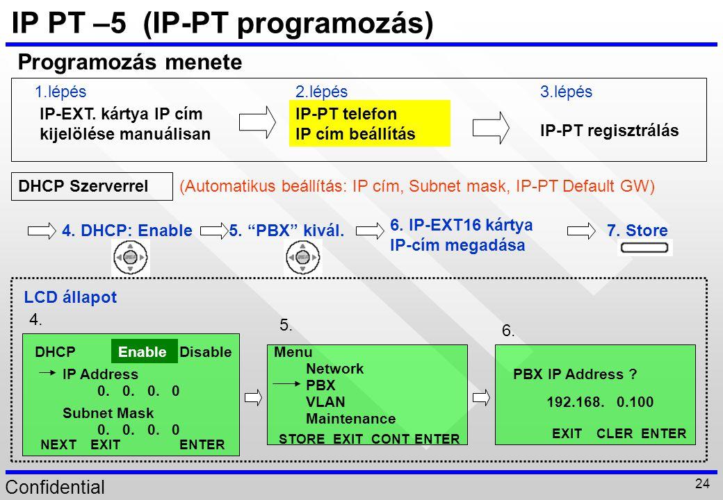 Confidential 24 IP PT –5 (IP-PT programozás) IP-EXT. kártya IP cím kijelölése manuálisan IP-PT telefon IP cím beállítás IP-PT regisztrálás Programozás