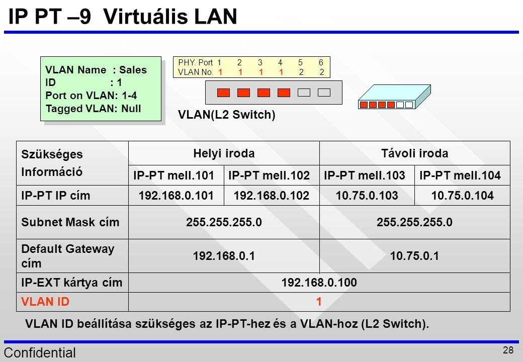 Confidential 28 IP PT –9 Virtuális LAN 192.168.0.100IP-EXT kártya cím 10.75.0.1192.168.0.1 Default Gateway cím 10.75.0.104 IP-PT mell.104 192.168.0.10