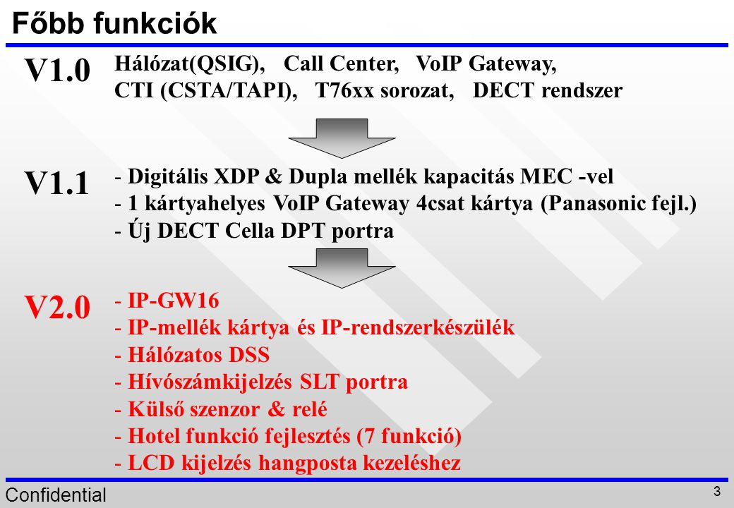 Confidential 4 TDA0920 Új funkciók & feltételek - 1 16 portos IP-GW(CO) kártya IP PT rendszerkészülék NDSS (Hálózatos közvetlen állomás választás) Hívószám kijelzés SLT-re (analóg mellék) Külső szenzor Külső relé Ébresztés beállítás hangos útmutatással (KX-TVA/TVM) Hangüzenet törlés kijelentkezéskor (KX-TVA/TVM) Bejelentkezés / Kijelentkezés vezérlés Telefon költség nyomtatás kijelentkezéskor Ébresztés beállítás távvezérléssel SMDR külső Hotel alkalmazásokhoz SMDR (programozható) külső Hotel alkalmazásokhoz LCD kijelzés hangposta kezeléshez (KX-TVA/TVM) Hangposta üzenet szám kijelzés az LCD-n (KX-TVA/TVM) CTI fejlesztés PC telefon / PC konzol fejlesztés - DDI Név PC telefon / PC konzol fejlesztés - másolás az Outlook-ból (nemzetközi kód) ICD-G gomb & ICM gomb CTI funkcióval beleértve a PC telefont / PC konzolt Kiemelt funkciók Hotel Hangp.
