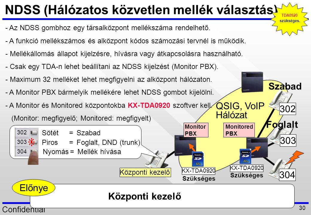 Confidential 30 QSIG, VoIP 303 302 304 Hálózat Monitor PBX Monitored PBX NDSS (Hálózatos közvetlen mellék választás) - Az NDSS gombhoz egy társalközpo
