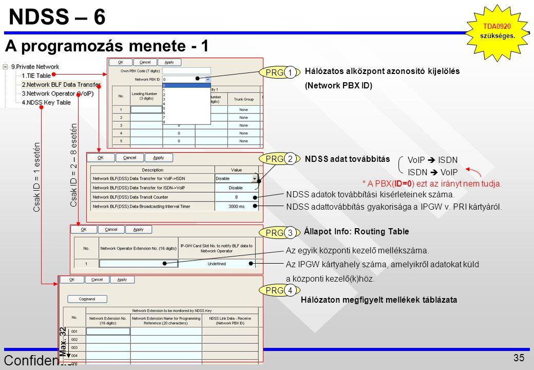 Confidential 35 NDSS – 6 A programozás menete - 1 Hálózatos alközpont azonosító kijelölés (Network PBX ID) 1 PRG 2 3 4 Csak ID = 2 – 8 esetén Csak ID