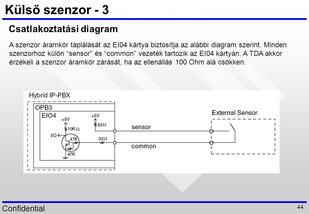 """Confidential 44 Külső szenzor - 3 A szenzor áramkör táplálását az EI04 kártya biztosítja az alábbi diagram szerint. Minden szenzorhoz külön """"sensor"""" é"""