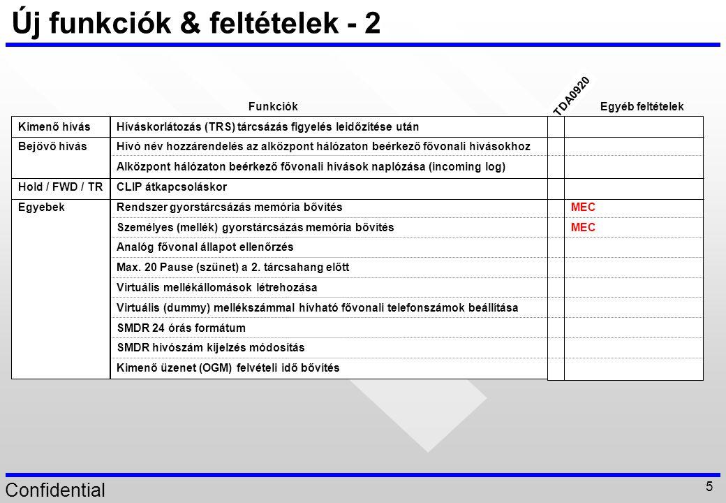 Confidential 6 Rendszer kapacitás növelés MEC (TDA0105) nélkül, nincs változás a rendszer kapacitás méretében.