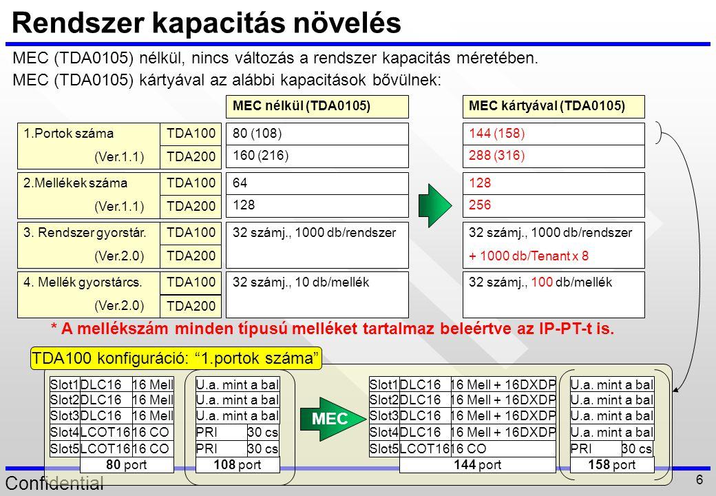 Confidential 6 Rendszer kapacitás növelés MEC (TDA0105) nélkül, nincs változás a rendszer kapacitás méretében. 1.Portok száma (Ver.1.1) 3. Rendszer gy