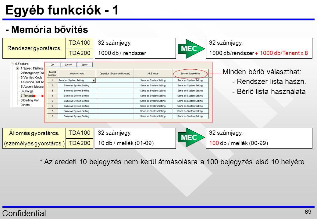Confidential 69 Egyéb funkciók - 1 Rendszer gyorstárcs. Állomás gyorstárcs. (személyes gyorstárcs.) 32 számjegy, 1000 db / rendszer 32 számjegy, 10 db