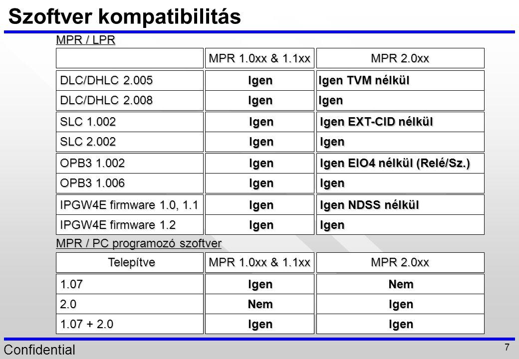 Confidential 7 Szoftver kompatibilitás MPR / LPR MPR 2.0xx MPR 1.0xx & 1.1xx Igen Igen TVM nélkül Igen Igen DLC/DHLC 2.008 DLC/DHLC 2.005 MPR / PC pro