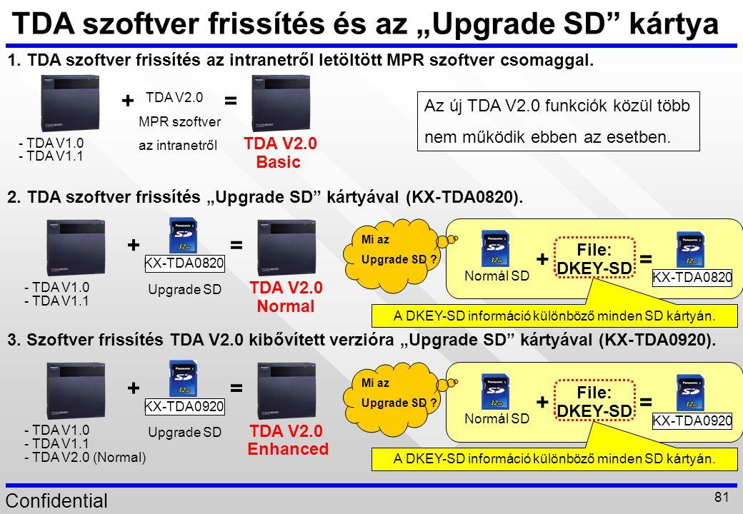 Confidential 81 1. TDA szoftver frissítés az intranetről letöltött MPR szoftver csomaggal. + = - TDA V1.0 - TDA V1.1 TDA V2.0 Basic KX-TDA0920 += Norm