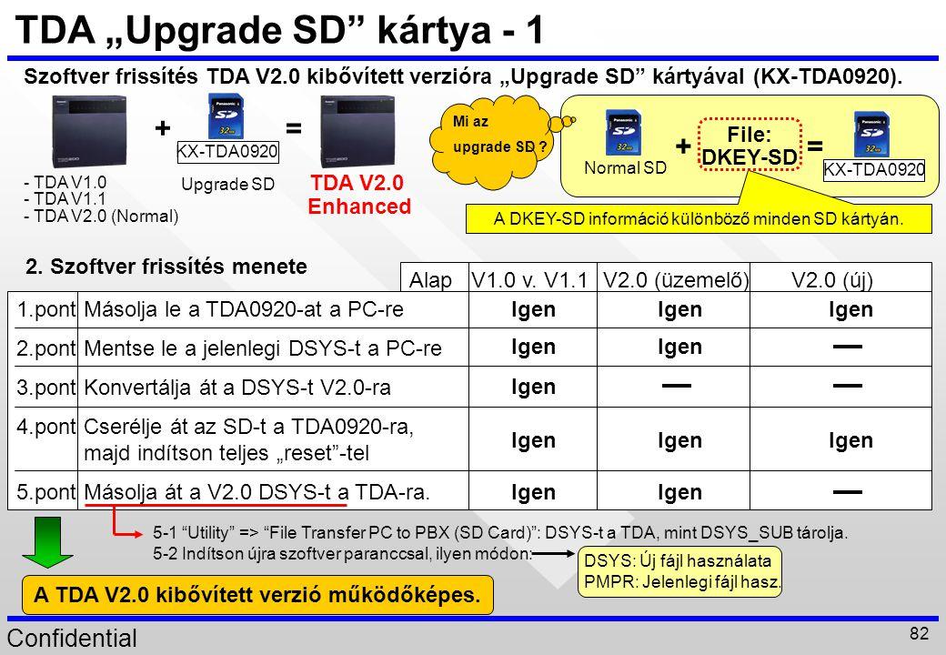"Confidential 82 KX-TDA0920 += Normal SD DKEY-SD File: TDA ""Upgrade SD"" kártya - 1 Szoftver frissítés TDA V2.0 kibővített verzióra ""Upgrade SD"" kártyáv"