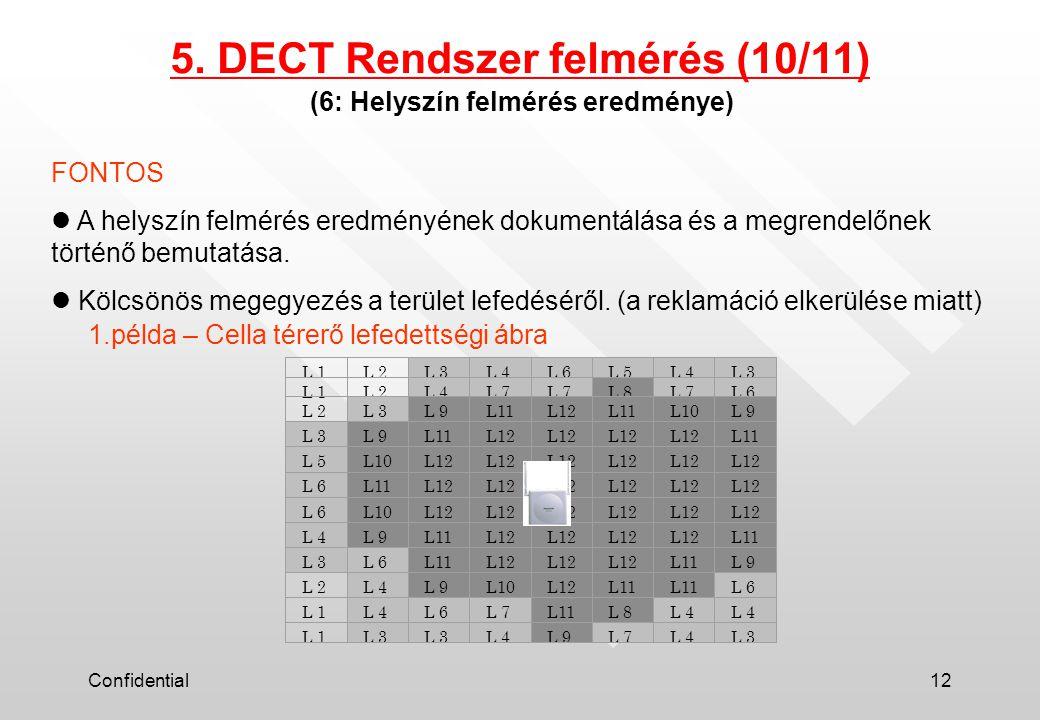 Confidential12 (6: Helyszín felmérés eredménye) 5.