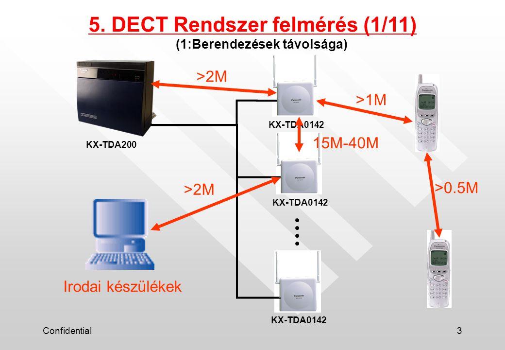 Confidential3 5. DECT Rendszer felmérés (1/11) (1:Berendezések távolsága) KX-TDA200 KX-TDA0142 >2M >1M >0.5M >2M Irodai készülékek 15M-40M