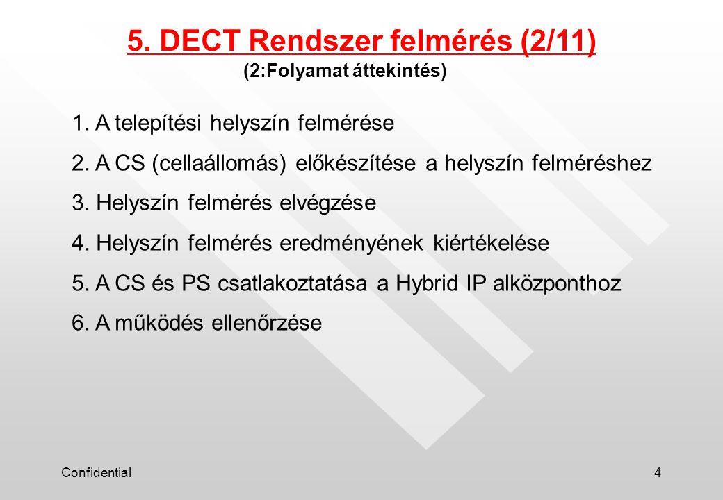 Confidential4 (2:Folyamat áttekintés) 5. DECT Rendszer felmérés (2/11) 1.
