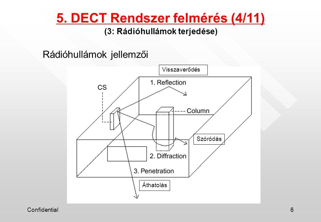 Confidential6 (3: Rádióhullámok terjedése) 5.