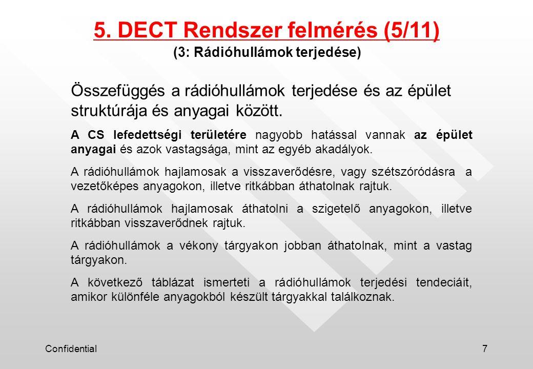 Confidential7 (3: Rádióhullámok terjedése) 5.