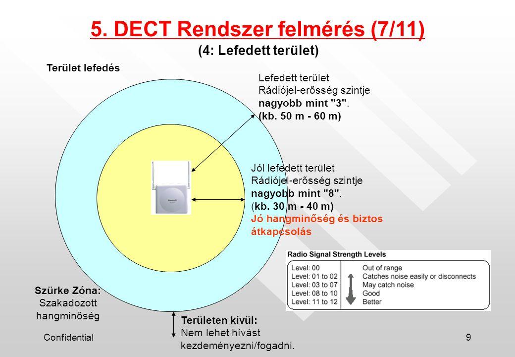 Confidential9 (4: Lefedett terület) 5. DECT Rendszer felmérés (7/11) Szürke Zóna: Szakadozott hangminőség Lefedett terület Rádiójel-erősség szintje na