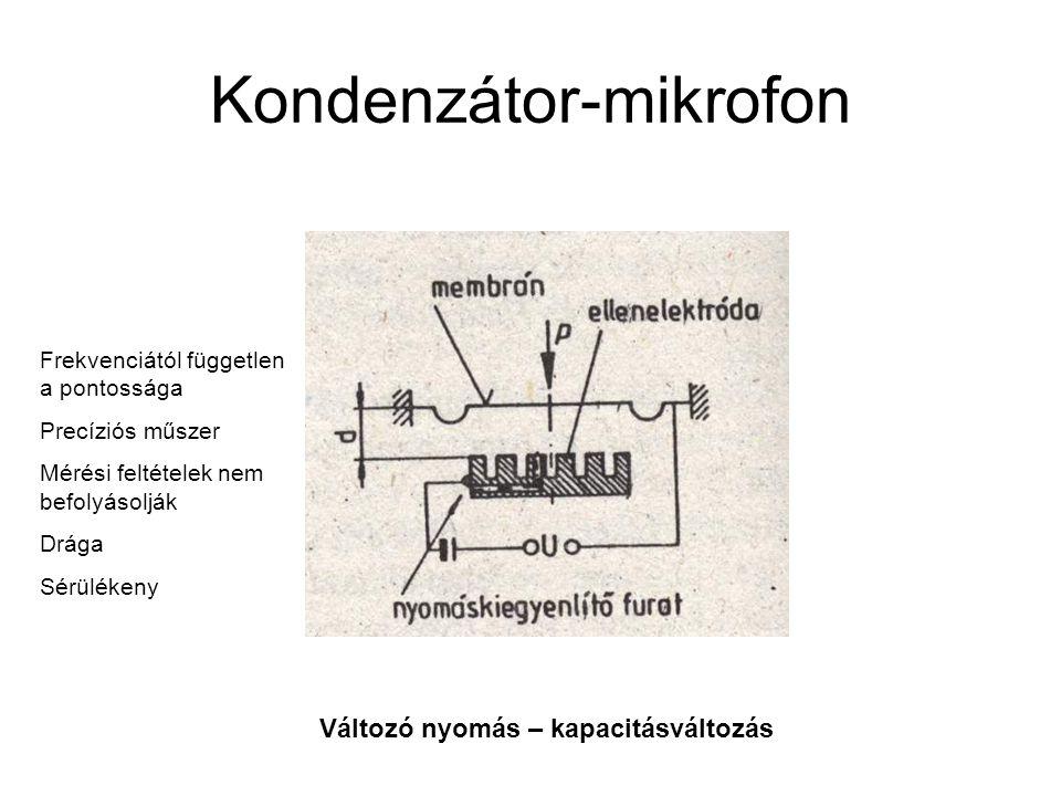 Kondenzátor-mikrofon Változó nyomás – kapacitásváltozás Frekvenciától független a pontossága Precíziós műszer Mérési feltételek nem befolyásolják Drág