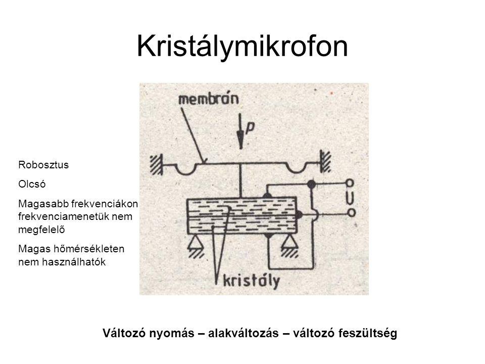 Kristálymikrofon Változó nyomás – alakváltozás – változó feszültség Robosztus Olcsó Magasabb frekvenciákon frekvenciamenetük nem megfelelő Magas hőmérsékleten nem használhatók