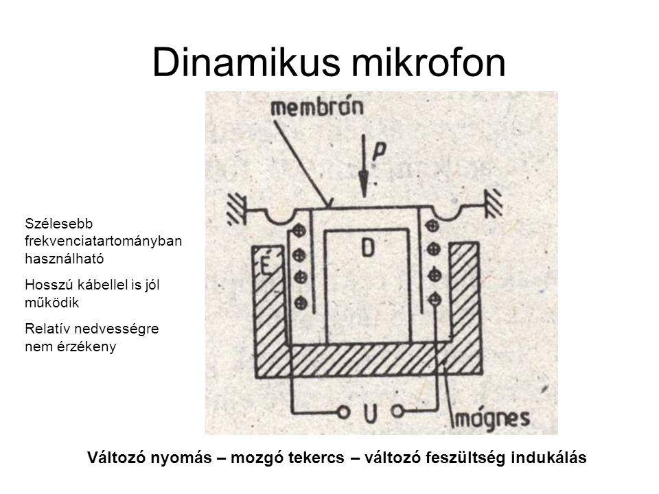 Dinamikus mikrofon Változó nyomás – mozgó tekercs – változó feszültség indukálás Szélesebb frekvenciatartományban használható Hosszú kábellel is jól működik Relatív nedvességre nem érzékeny