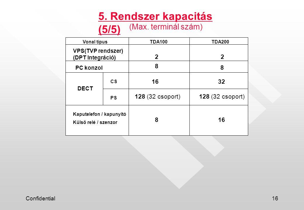 Confidential16 5.Rendszer kapacitás (5/5) (Max.