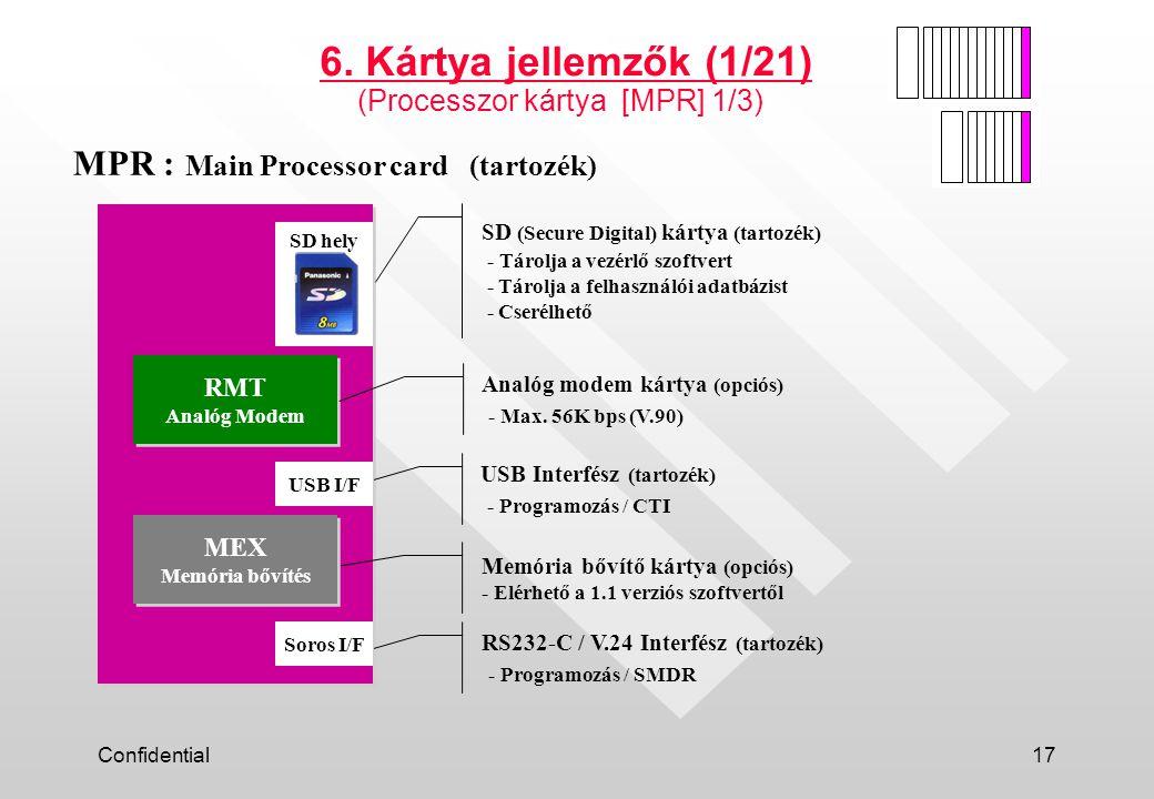 Confidential17 MPR : Main Processor card (tartozék) RMT Analóg Modem Soros I/F SD hely USB I/F MEX Memória bővítés Analóg modem kártya (opciós) - Max.