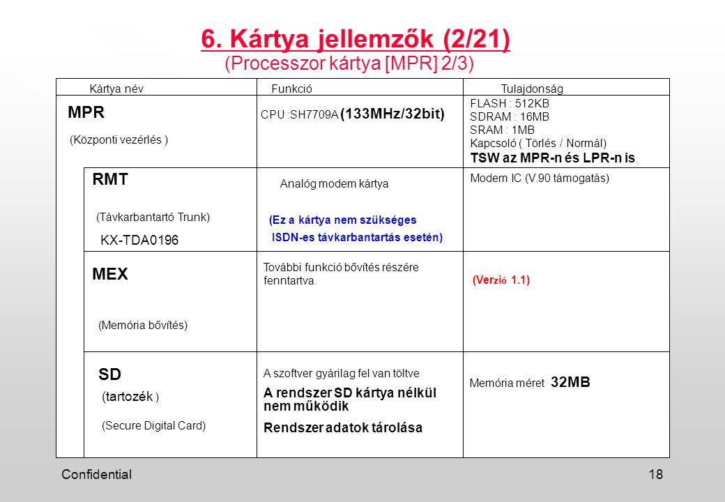 Confidential18 6.