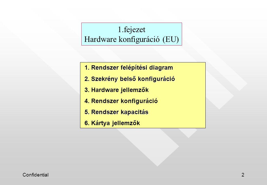 Confidential2 1.fejezet Hardware konfiguráció (EU) 1.
